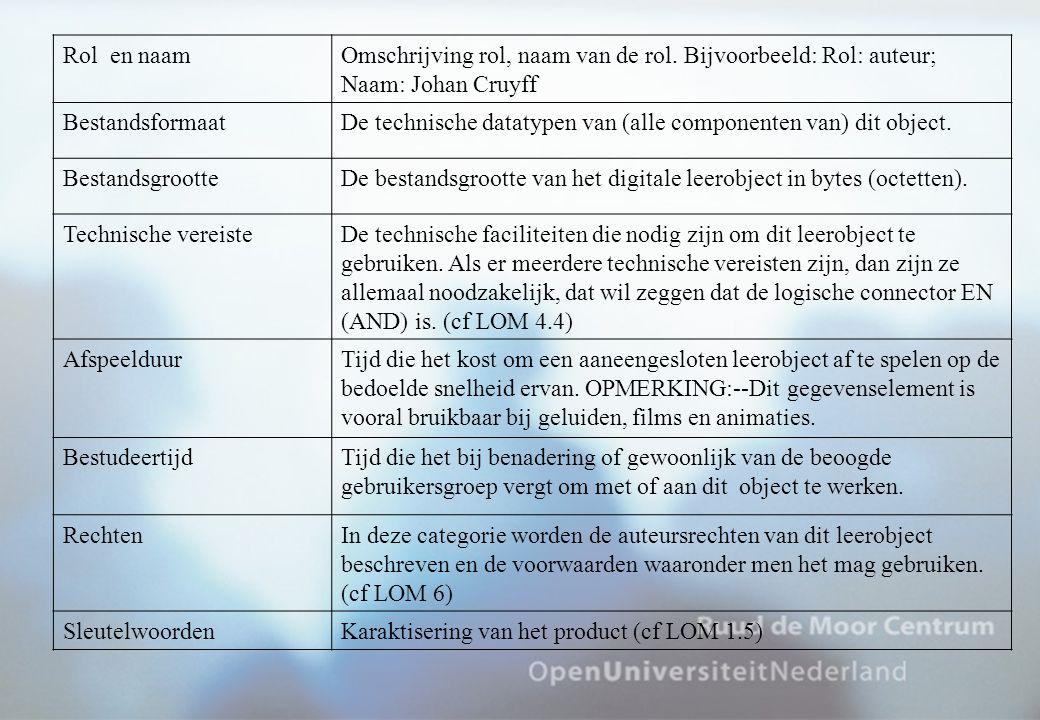 Rol en naam Omschrijving rol, naam van de rol. Bijvoorbeeld: Rol: auteur; Naam: Johan Cruyff. Bestandsformaat.