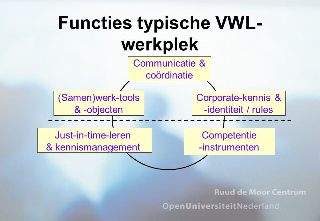 Functies typische VWL-werkplek