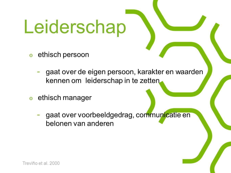 Leiderschap ethisch persoon
