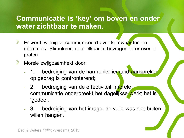 Communicatie is 'key' om boven en onder water zichtbaar te maken.