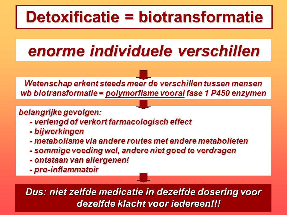 Detoxificatie = biotransformatie enorme individuele verschillen