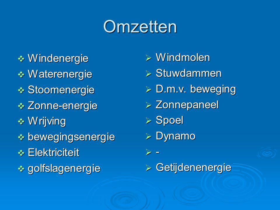 Omzetten Windenergie Windmolen Waterenergie Stuwdammen Stoomenergie