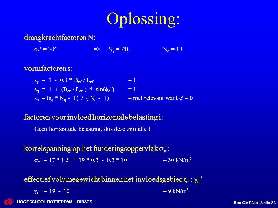 Oplossing: draagkrachtfactoren N: fe' = 30o => Ng = 20, Nq = 18