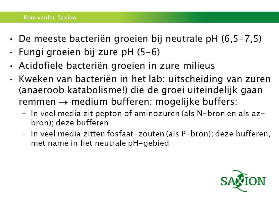 De meeste bacteriën groeien bij neutrale pH (6,5-7,5)