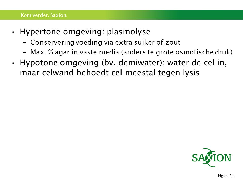 Hypertone omgeving: plasmolyse