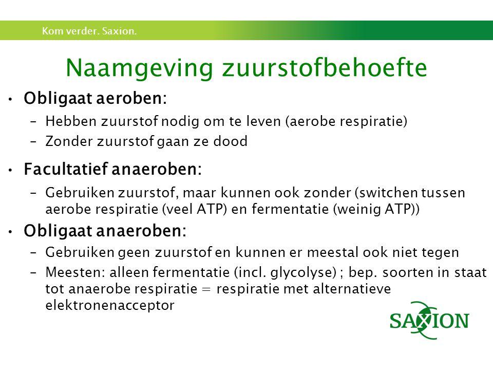 Naamgeving zuurstofbehoefte