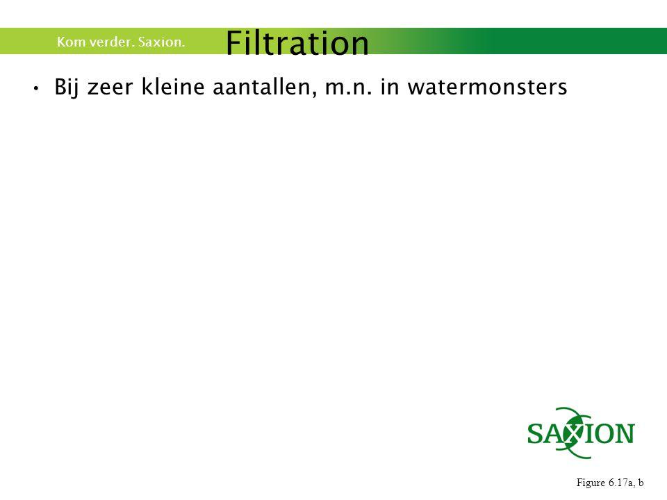 Filtration Bij zeer kleine aantallen, m.n. in watermonsters