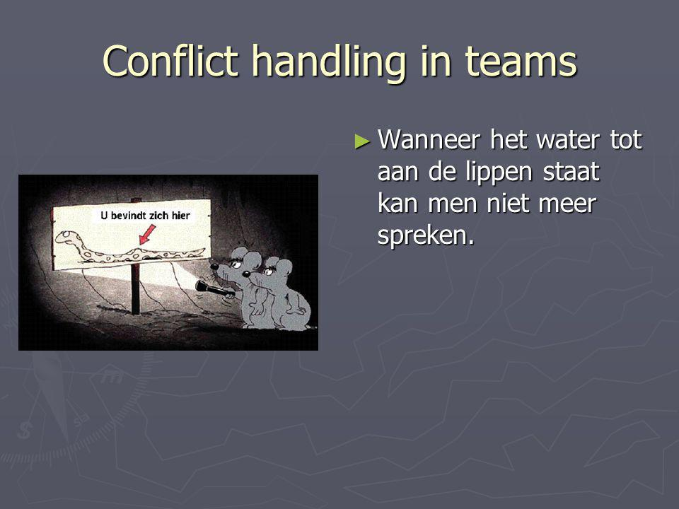 Conflict handling in teams