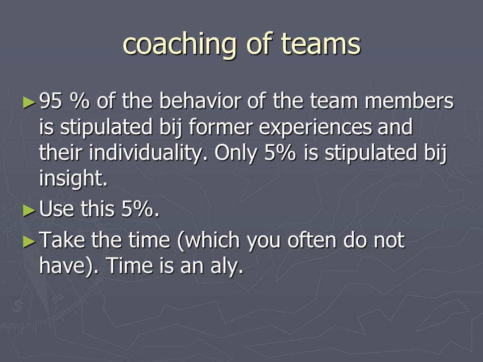 coaching of teams