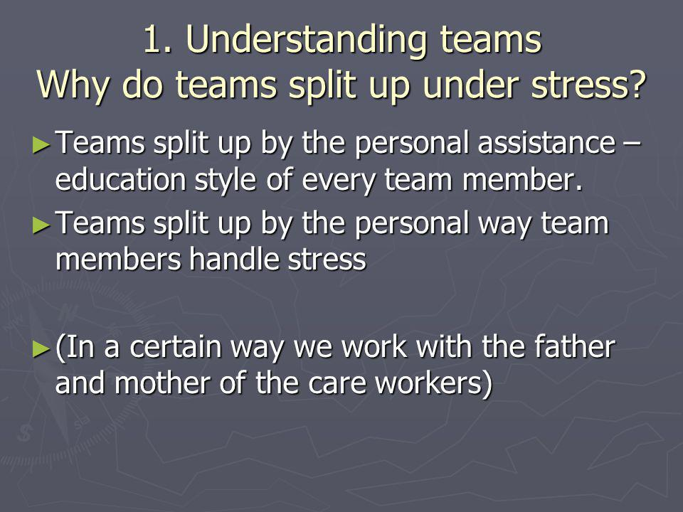 1. Understanding teams Why do teams split up under stress