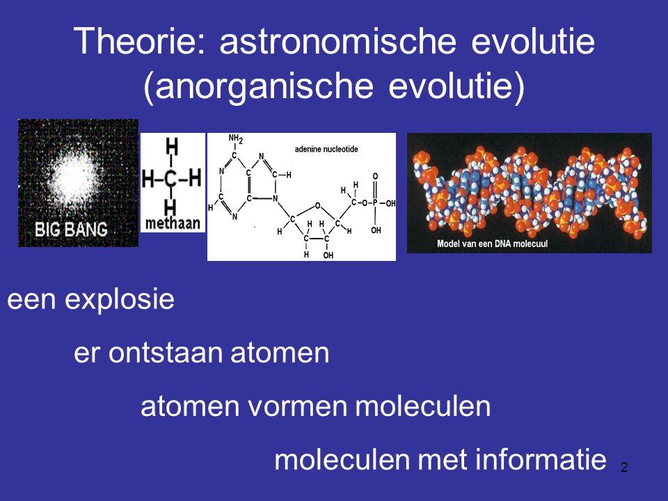 Theorie: astronomische evolutie (anorganische evolutie)