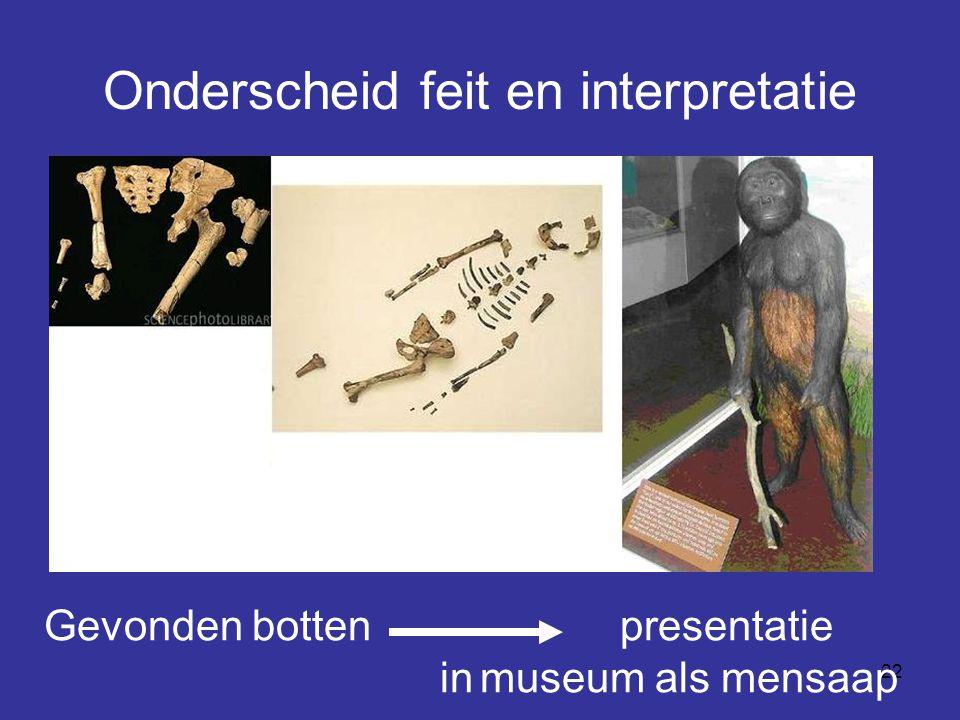 Onderscheid feit en interpretatie
