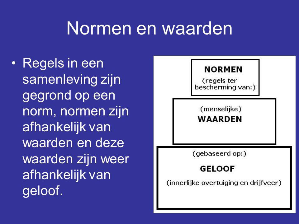 Normen en waarden