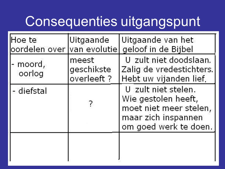 Consequenties uitgangspunt