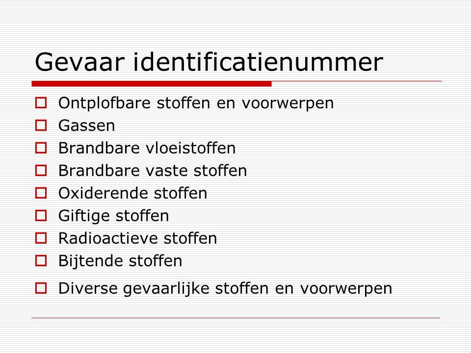 Gevaar identificatienummer