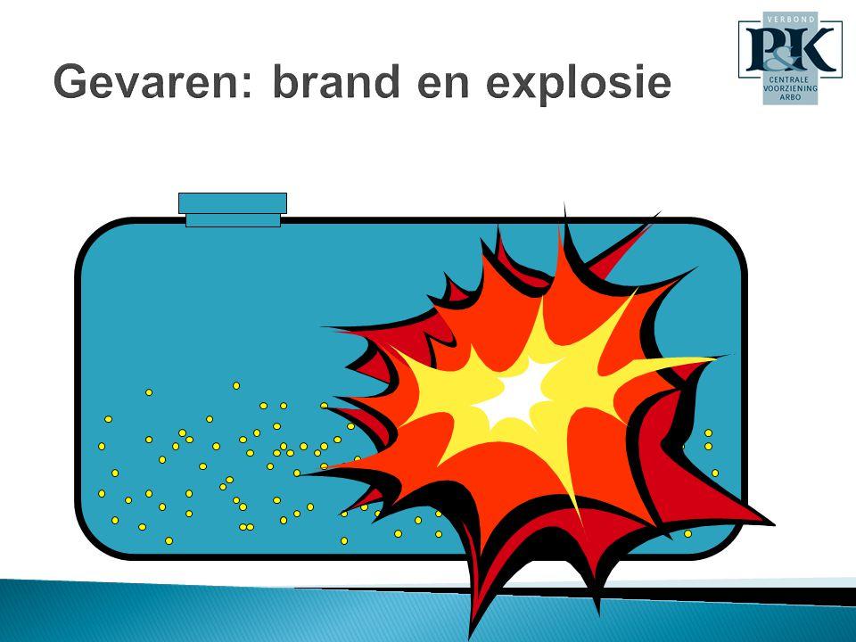 Gevaren: brand en explosie