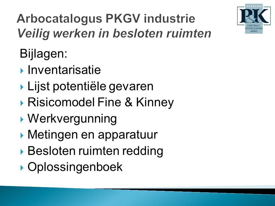 Arbocatalogus PKGV industrie Veilig werken in besloten ruimten