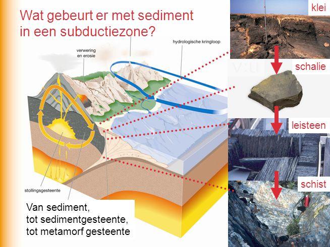 Wat gebeurt er met sediment in een subductiezone