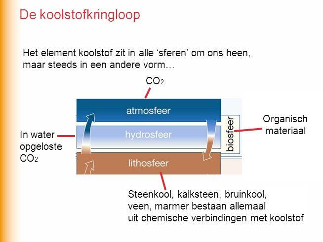 De koolstofkringloop Het element koolstof zit in alle 'sferen' om ons heen, maar steeds in een andere vorm…