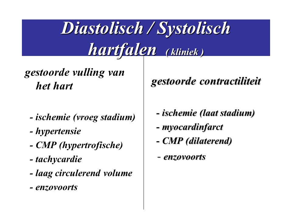 Diastolisch / Systolisch hartfalen ( kliniek )