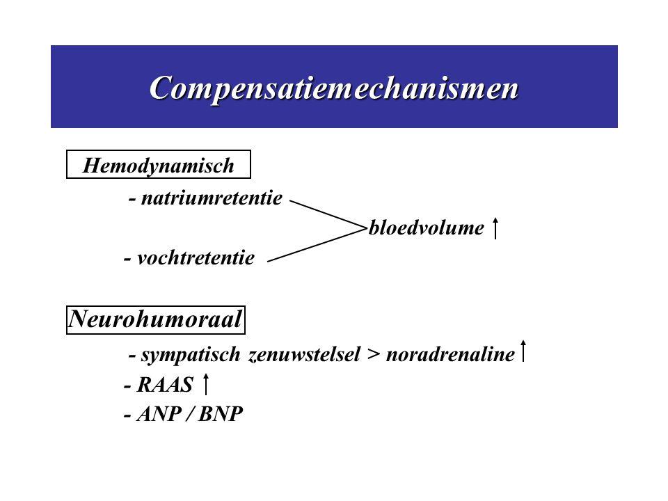 Compensatiemechanismen
