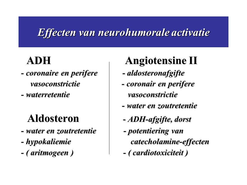 Effecten van neurohumorale activatie