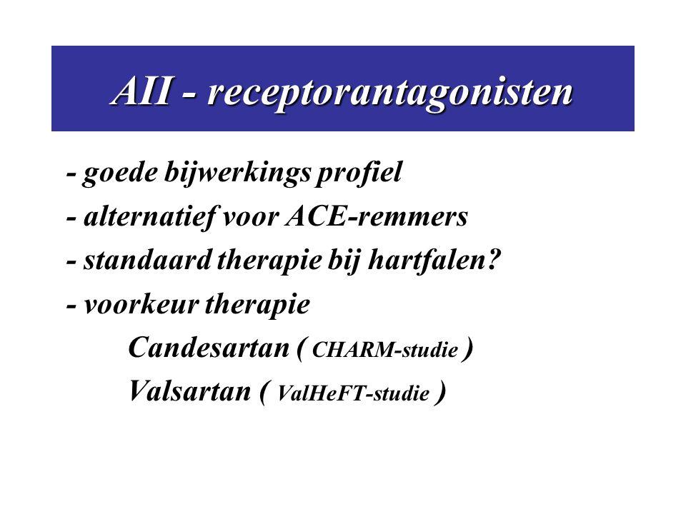 AII - receptorantagonisten