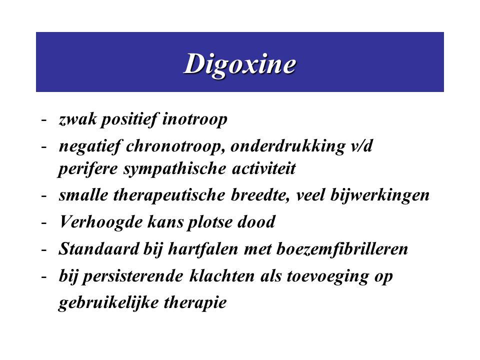 Digoxine zwak positief inotroop
