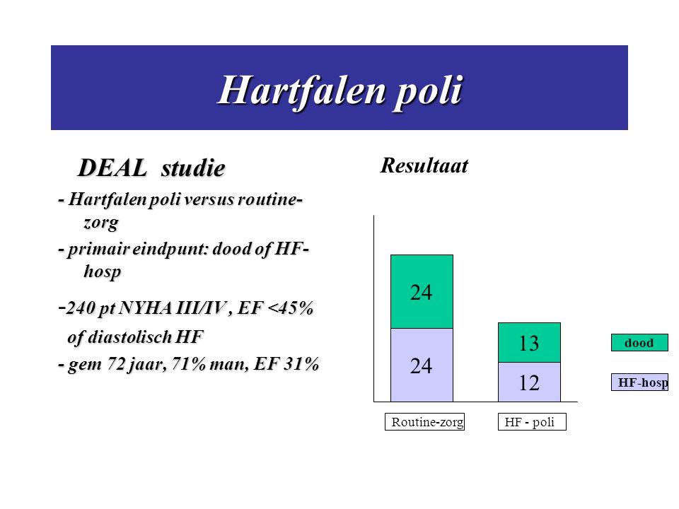 Hartfalen poli DEAL studie -240 pt NYHA III/IV , EF <45% Resultaat