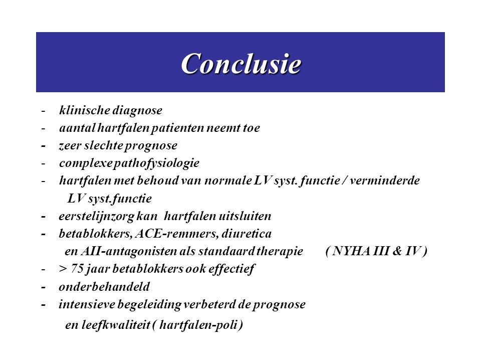 Conclusie en leefkwaliteit ( hartfalen-poli ) klinische diagnose