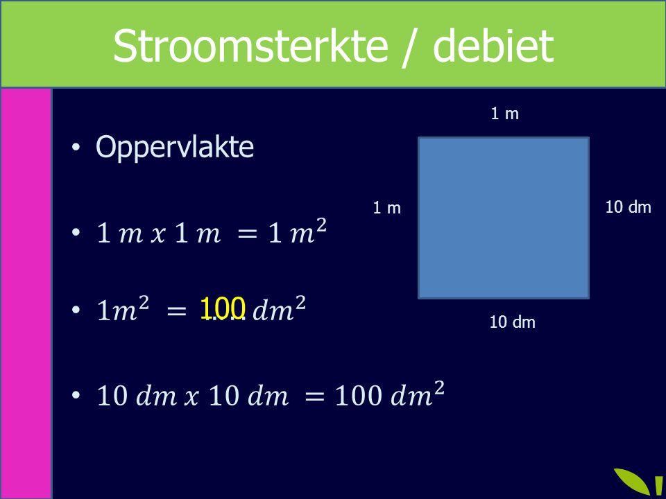 Stroomsterkte / debiet