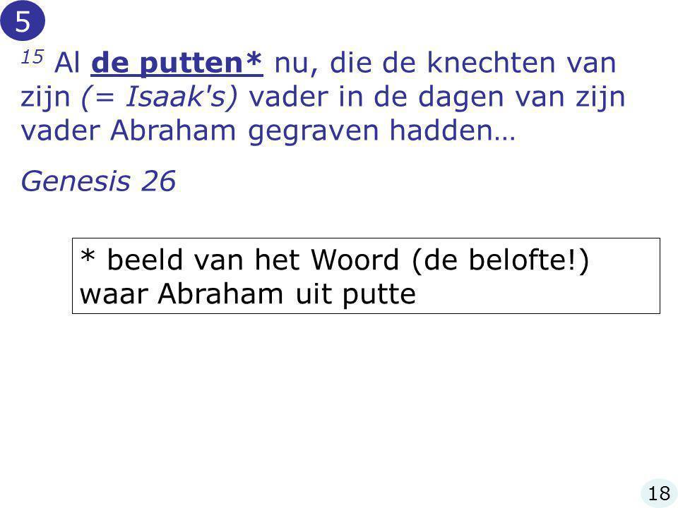 * beeld van het Woord (de belofte!) waar Abraham uit putte