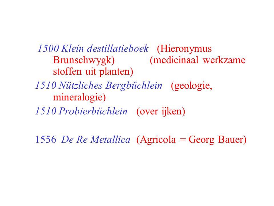 1500 Klein destillatieboek (Hieronymus Brunschwygk)