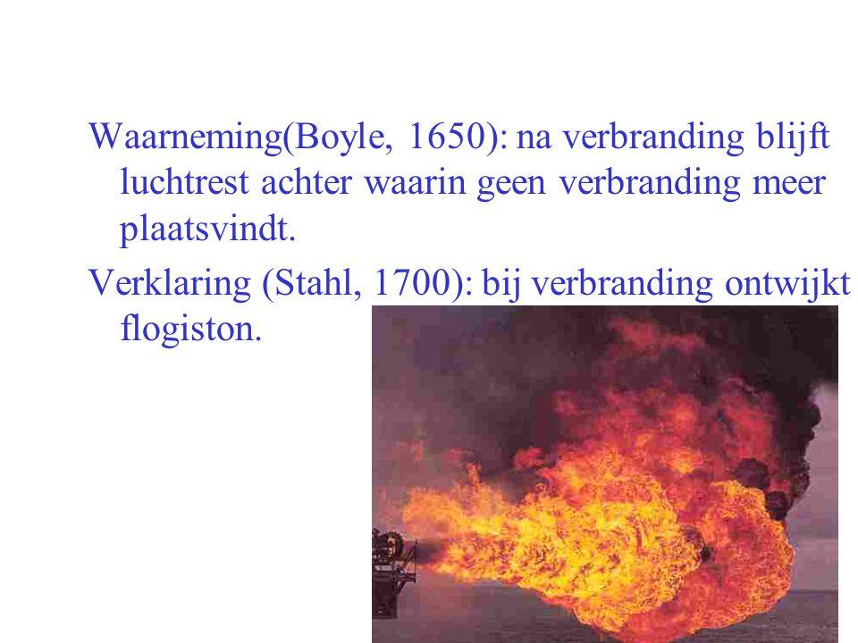 Waarneming(Boyle, 1650): na verbranding blijft luchtrest achter waarin geen verbranding meer plaatsvindt.