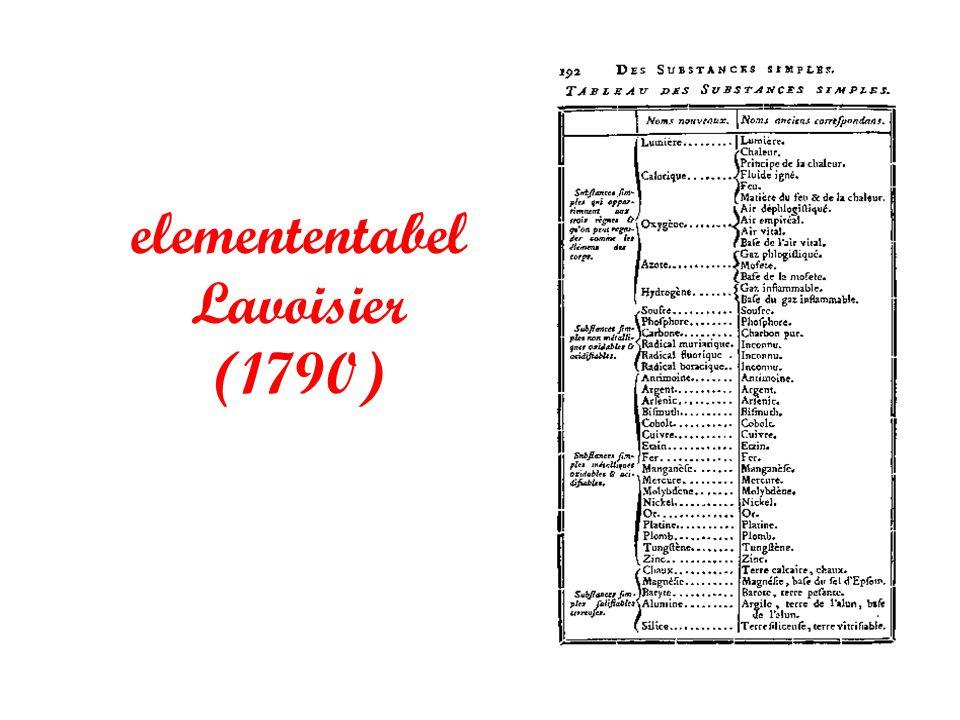 elemententabel Lavoisier (1790)