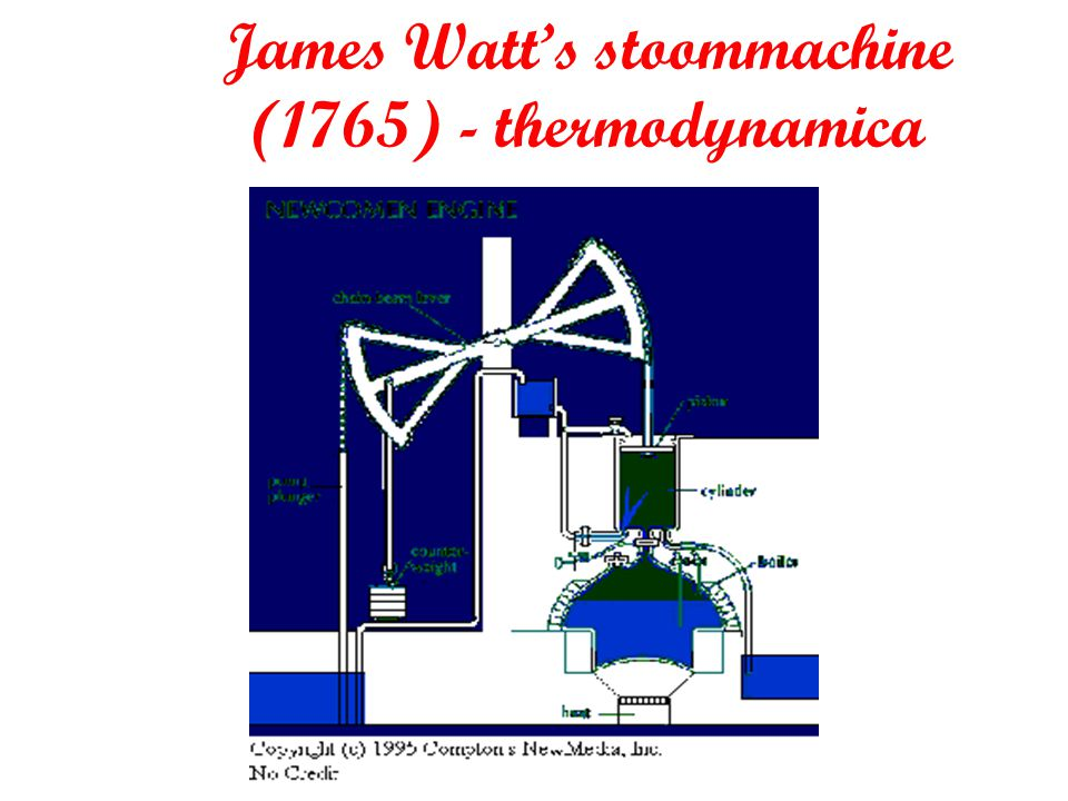 James Watt's stoommachine (1765) - thermodynamica