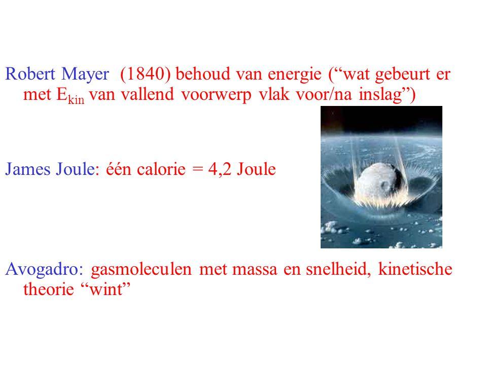 Robert Mayer (1840) behoud van energie ( wat gebeurt er met Ekin van vallend voorwerp vlak voor/na inslag )