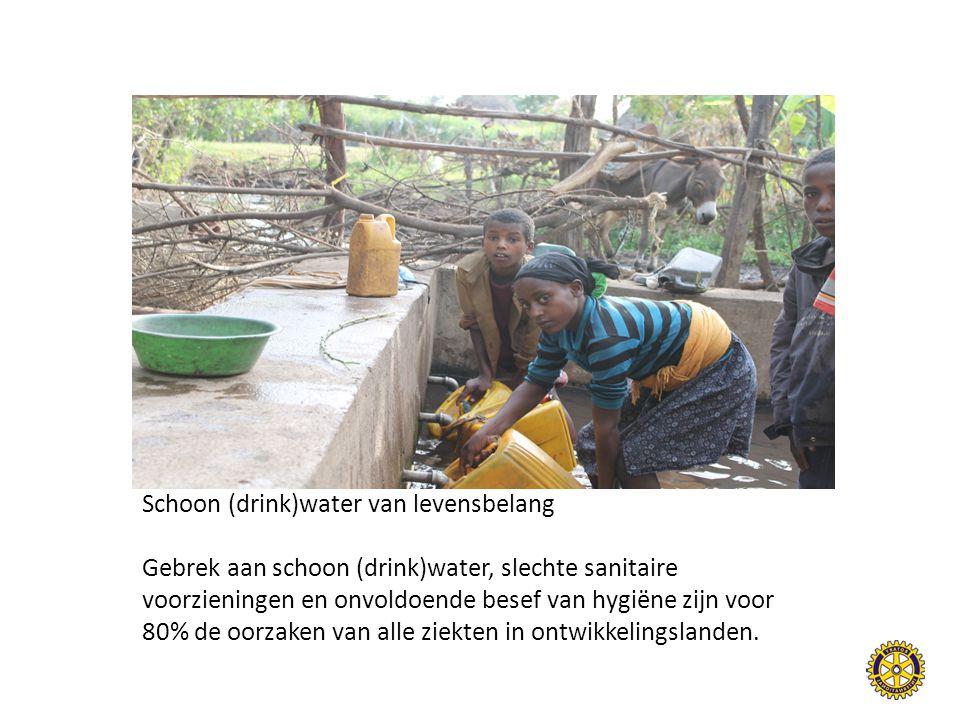Schoon (drink)water van levensbelang