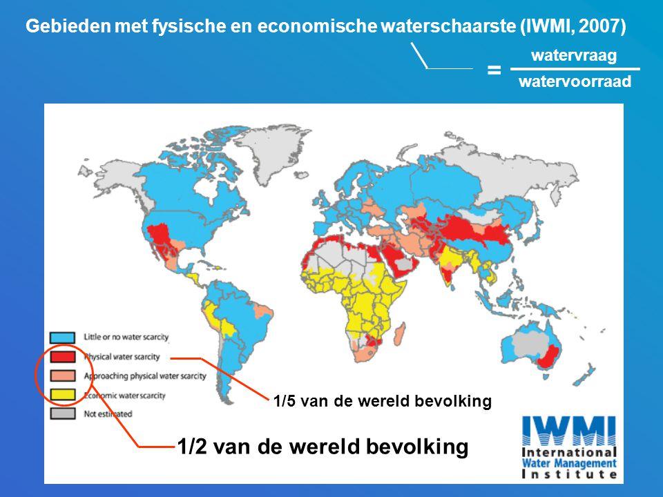 Gebieden met fysische en economische waterschaarste (IWMI, 2007)