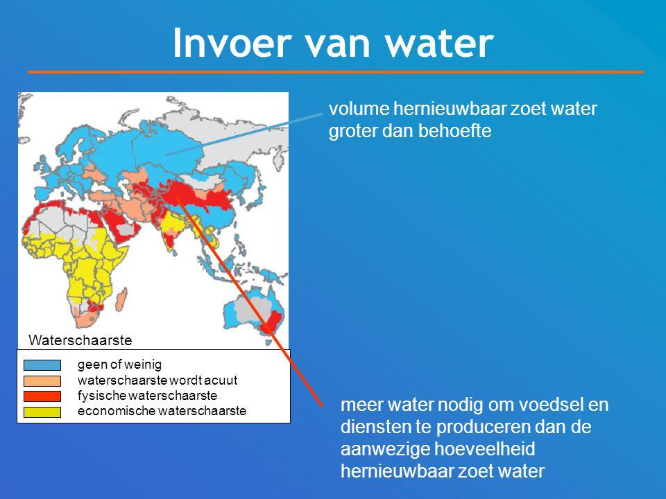 Invoer van water volume hernieuwbaar zoet water groter dan behoefte