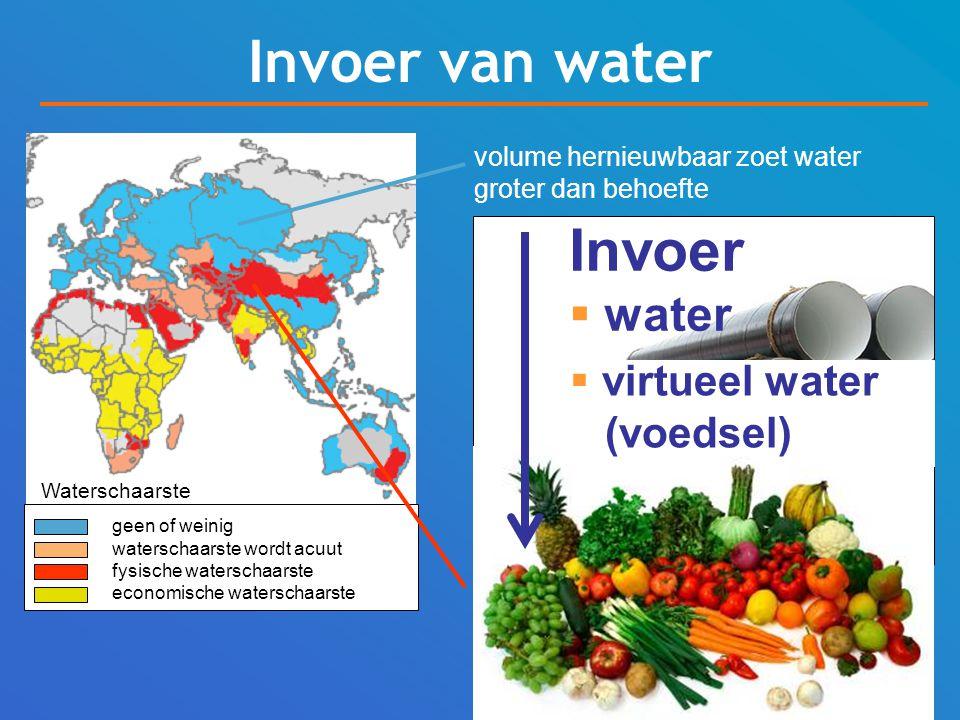 Invoer van water Invoer water virtueel water (voedsel)