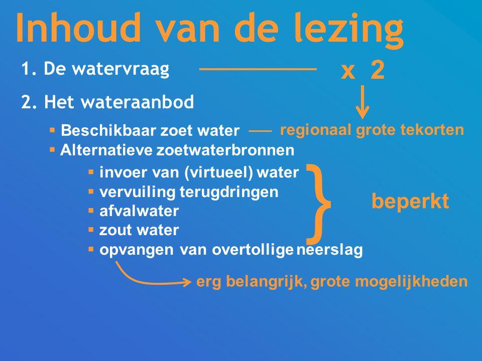 } Inhoud van de lezing x 2 beperkt 1. De watervraag 2. Het wateraanbod