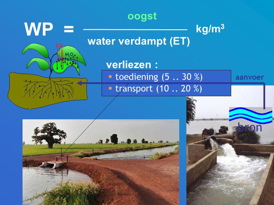 WP = bron oogst kg/m3 water verdampt (ET) verliezen :