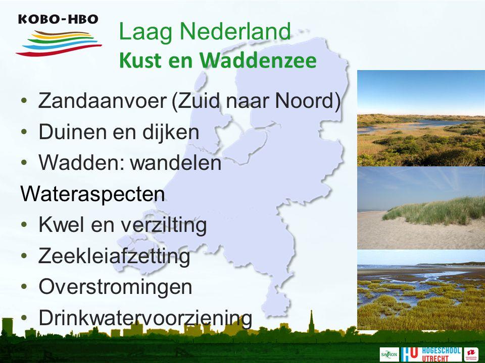 Laag Nederland Kust en Waddenzee