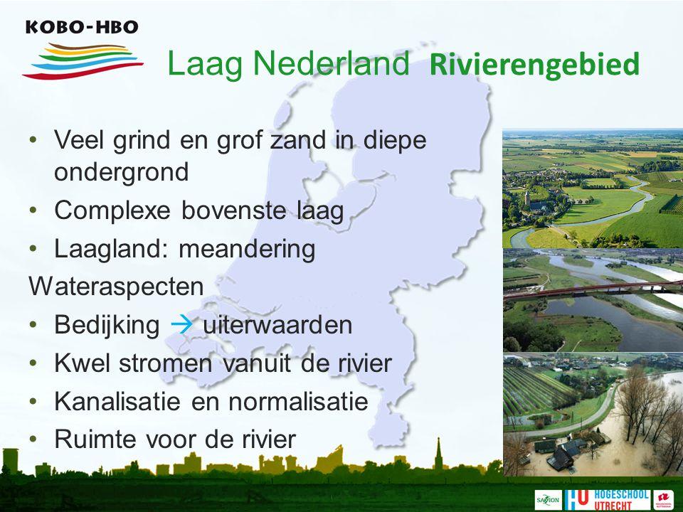 Laag Nederland Rivierengebied