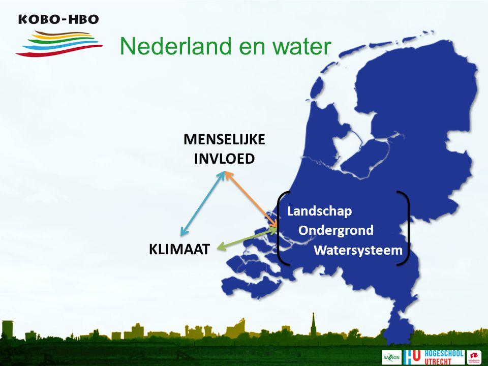 Nederland en water MENSELIJKE INVLOED KLIMAAT Landschap Ondergrond