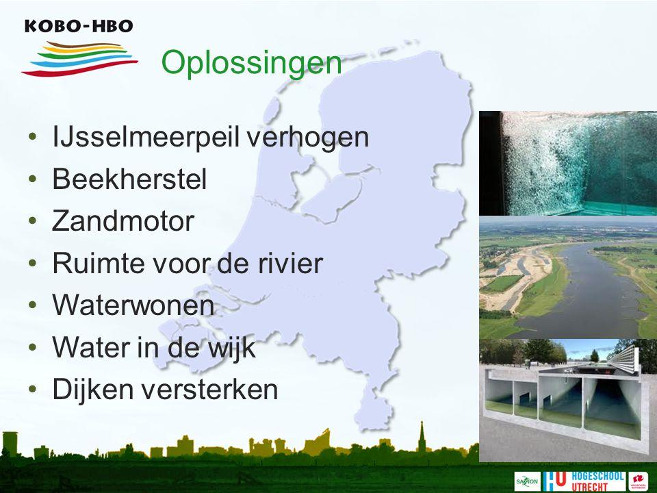 Oplossingen IJsselmeerpeil verhogen Beekherstel Zandmotor