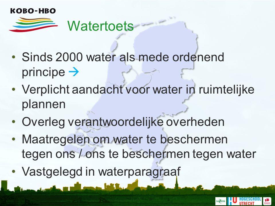 Watertoets Sinds 2000 water als mede ordenend principe 