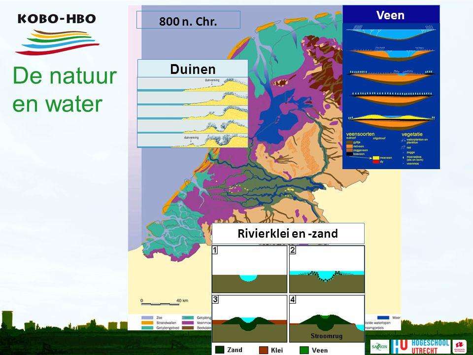 De natuur en water 800 n. Chr. 1.800 v. Chr 50 n. Chr. 5.000 v. Chr