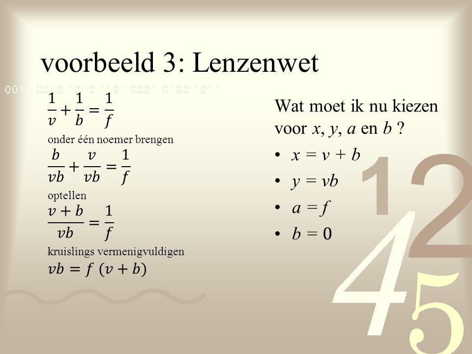 voorbeeld 3: Lenzenwet Wat moet ik nu kiezen voor x, y, a en b